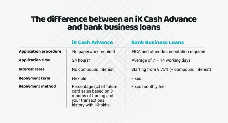 Cash advance blog_2