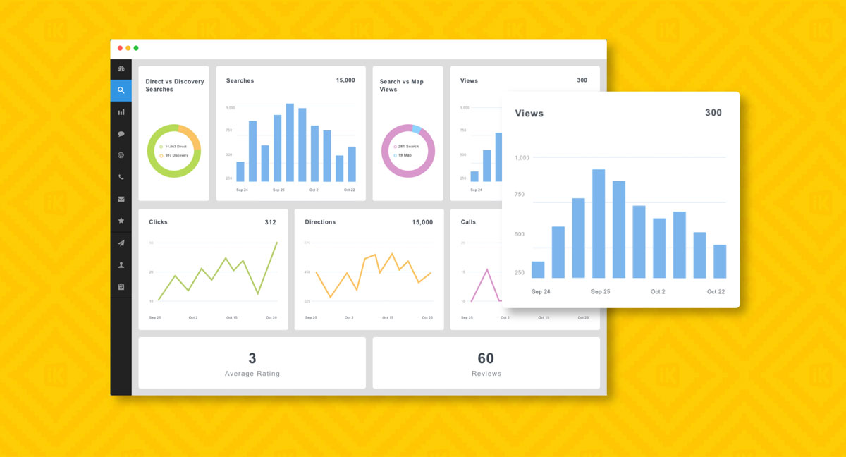 Google My Business Insights Page