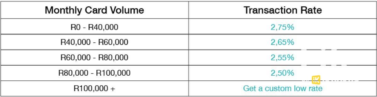 ikhokha-transaction-table